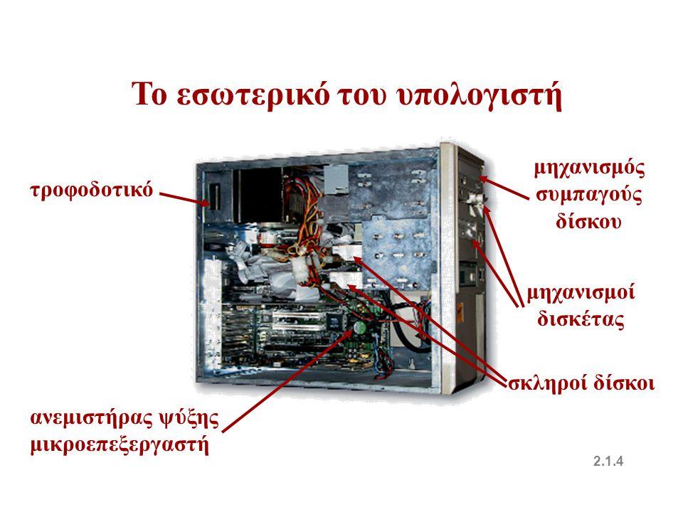 2.1.4 Το εσωτερικό του υπολογιστή τροφοδοτικό ανεμιστήρας ψύξης μικροεπεξεργαστή σκληροί δίσκοι μηχανισμός συμπαγούς δίσκου μηχανισμοί δισκέτας