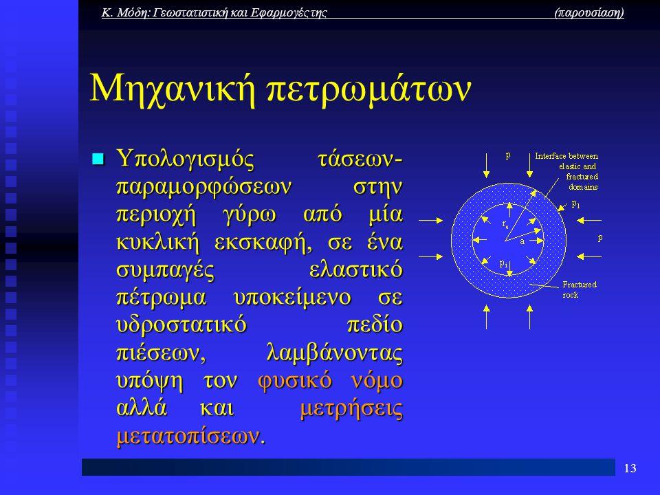 Κ. Μόδη: Γεωστατιστική και Εφαρμογές της (παρουσίαση) 13 Μηχανική πετρωμάτων Υπολογισμός τάσεων- παραμορφώσεων στην περιοχή γύρω από μία κυκλική εκσκα
