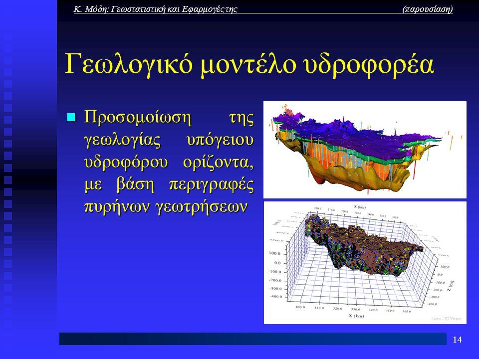Κ. Μόδη: Γεωστατιστική και Εφαρμογές της (παρουσίαση) 14 Γεωλογικό μοντέλο υδροφορέα Προσομοίωση της γεωλογίας υπόγειου υδροφόρου ορίζοντα, με βάση πε