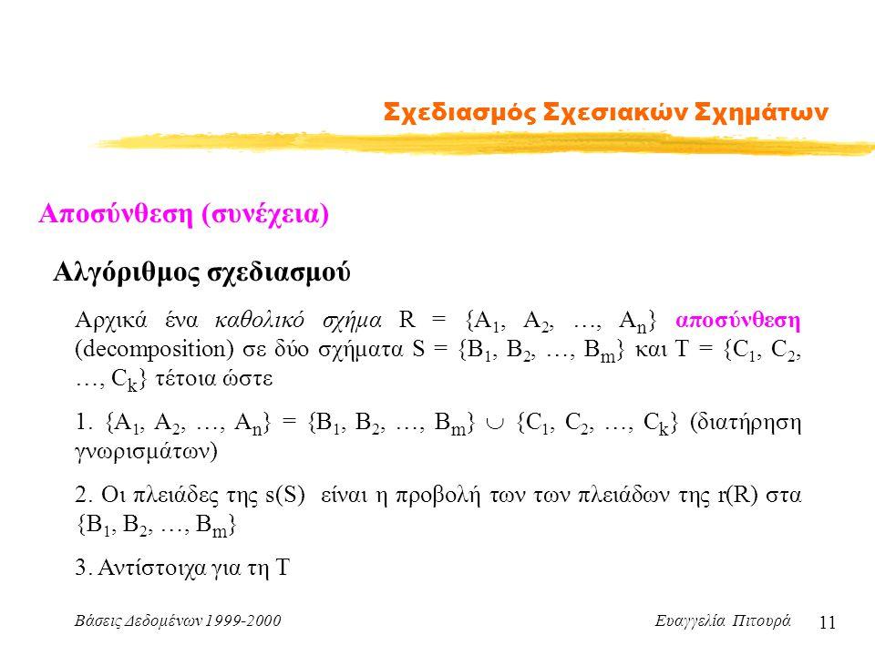 Βάσεις Δεδομένων 1999-2000 Ευαγγελία Πιτουρά 11 Σχεδιασμός Σχεσιακών Σχημάτων Αλγόριθμος σχεδιασμού Αρχικά ένα καθολικό σχήμα R = {A 1, A 2, …, A n }