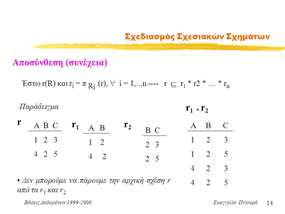 Βάσεις Δεδομένων 1999-2000 Ευαγγελία Πιτουρά 14 Σχεδιασμός Σχεσιακών Σχημάτων Αποσύνθεση (συνέχεια) Έστω r(R) και r i = π R i (r),  i = 1,..,n ---- r