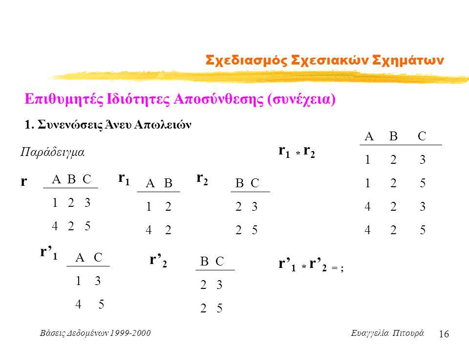Βάσεις Δεδομένων 1999-2000 Ευαγγελία Πιτουρά 16 Σχεδιασμός Σχεσιακών Σχημάτων Παράδειγμα Α B C 1 2 3 4 2 5 r A B 1 2 4 2 r1r1 r2r2 B C 2 3 2 5 r 1 * r