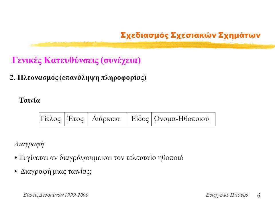 Βάσεις Δεδομένων 1999-2000 Ευαγγελία Πιτουρά 6 Σχεδιασμός Σχεσιακών Σχημάτων Γενικές Κατευθύνσεις (συνέχεια) 2. Πλεονασμός (επανάληψη πληροφορίας) Ται
