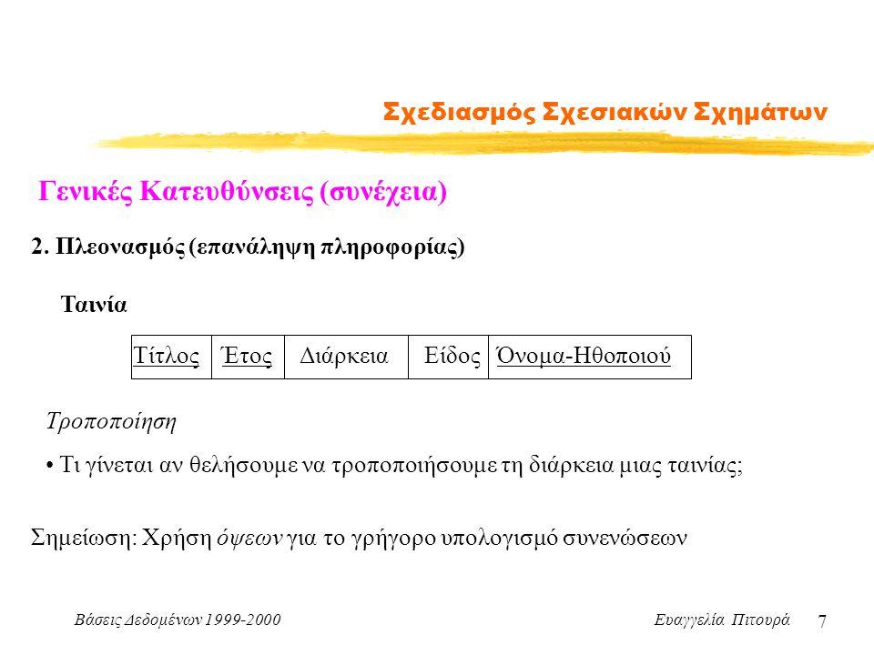 Βάσεις Δεδομένων 1999-2000 Ευαγγελία Πιτουρά 18 Σχεδιασμός Σχεσιακών Σχημάτων Παράδειγμα Α B C 1 2 3 4 2 5 r A B 1 2 4 2 r1r1 r2r2 B C 2 3 2 5 r 1 * r 2 A B C 1 2 3 1 2 5 4 2 3 4 2 5 Επιθυμητές Ιδιότητες Αποσύνθεσης (συνέχεια) 1.