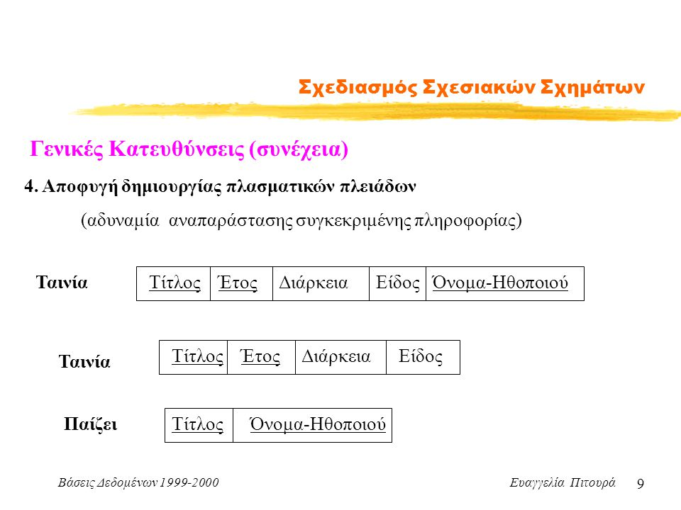 Βάσεις Δεδομένων 1999-2000 Ευαγγελία Πιτουρά 9 Σχεδιασμός Σχεσιακών Σχημάτων Γενικές Κατευθύνσεις (συνέχεια) 4. Αποφυγή δημιουργίας πλασματικών πλειάδ