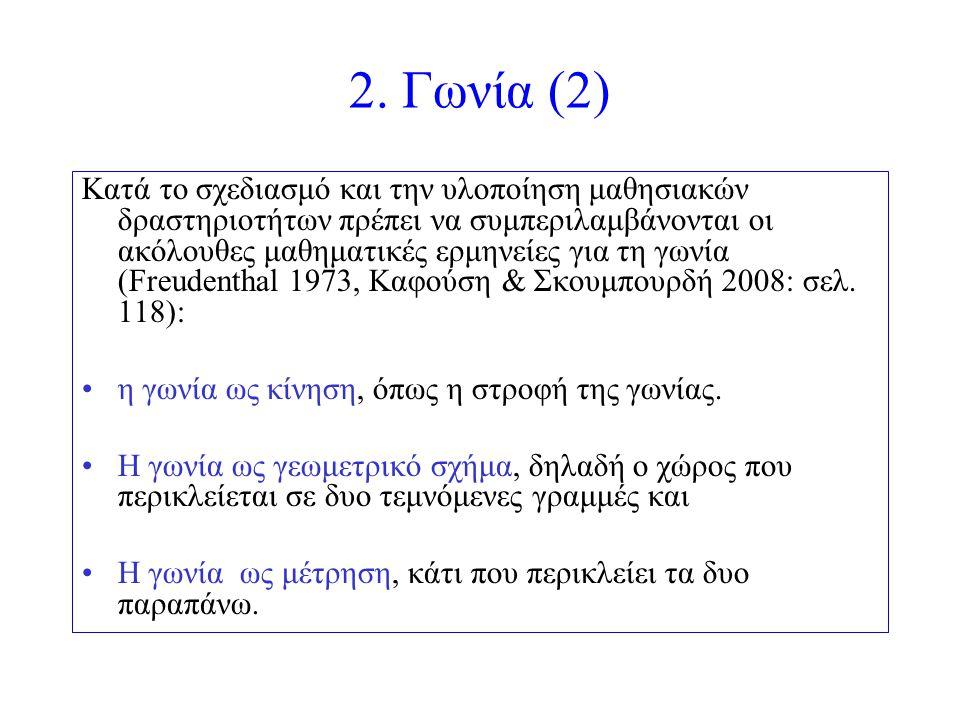 2. Γωνία (2) Κατά το σχεδιασμό και την υλοποίηση μαθησιακών δραστηριοτήτων πρέπει να συμπεριλαμβάνονται οι ακόλουθες μαθηματικές ερμηνείες για τη γωνί