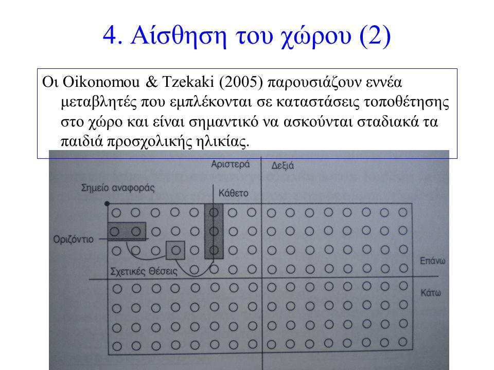 4. Αίσθηση του χώρου (2) Οι Oikonomou & Tzekaki (2005) παρουσιάζουν εννέα μεταβλητές που εμπλέκονται σε καταστάσεις τοποθέτησης στο χώρο και είναι σημ