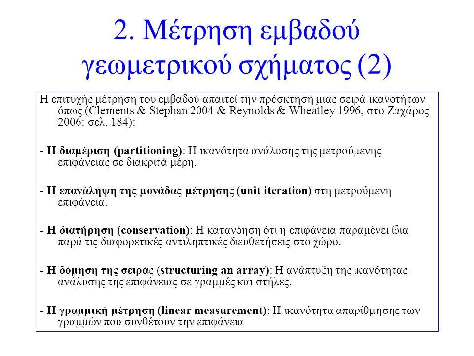 2. Μέτρηση εμβαδού γεωμετρικού σχήματος (2) Η επιτυχής μέτρηση του εμβαδού απαιτεί την πρόσκτηση μιας σειρά ικανοτήτων όπως (Clements & Stephan 2004 &