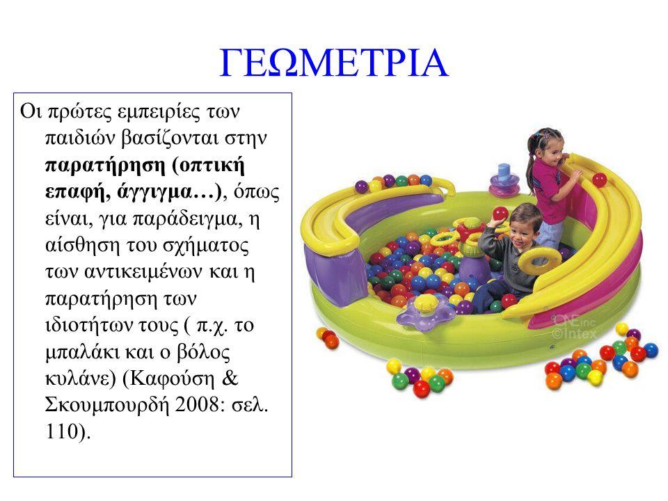 ΓΕΩΜΕΤΡΙΑ Οι πρώτες εμπειρίες των παιδιών βασίζονται στην παρατήρηση (οπτική επαφή, άγγιγμα…), όπως είναι, για παράδειγμα, η αίσθηση του σχήματος των