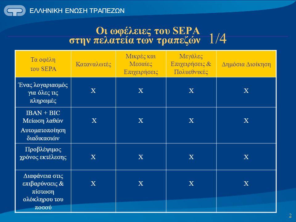 ΕΛΛΗΝΙΚΗ ΕΝΩΣΗ ΤΡΑΠΕΖΩΝ 2 Οι ωφέλειες του SEPA στην πελατεία των τραπεζών 1/4 Τα οφέλη του SEPA Καταναλωτές Μικρές και Μεσαίες Επιχειρήσεις Μεγάλες Επιχειρήσεις & Πολυεθνικές Δημόσια Διοίκηση Ένας λογαριασμός για όλες τις πληρωμές XXXX IBAN + BIC Μείωση λαθών Αυτοματοποίηση διαδικασιών XXXX Προβλέψιμος χρόνος εκτέλεσηςXXXX Διαφάνεια στις επιβαρύνσεις & πίστωση ολόκληρου του ποσού XXXX
