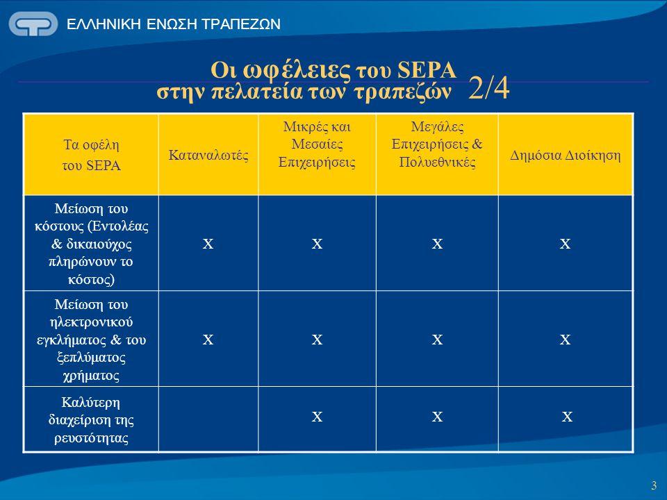 ΕΛΛΗΝΙΚΗ ΕΝΩΣΗ ΤΡΑΠΕΖΩΝ 3 Τα οφέλη του SEPA Καταναλωτές Μικρές και Μεσαίες Επιχειρήσεις Μεγάλες Επιχειρήσεις & Πολυεθνικές Δημόσια Διοίκηση Μείωση του κόστους (Εντολέας & δικαιούχος πληρώνουν το κόστος) XXXX Μείωση του ηλεκτρονικού εγκλήματος & του ξεπλύματος χρήματος XXΧX Καλύτερη διαχείριση της ρευστότητας XX X Οι ωφέλειες του SEPA στην πελατεία των τραπεζών 2/4
