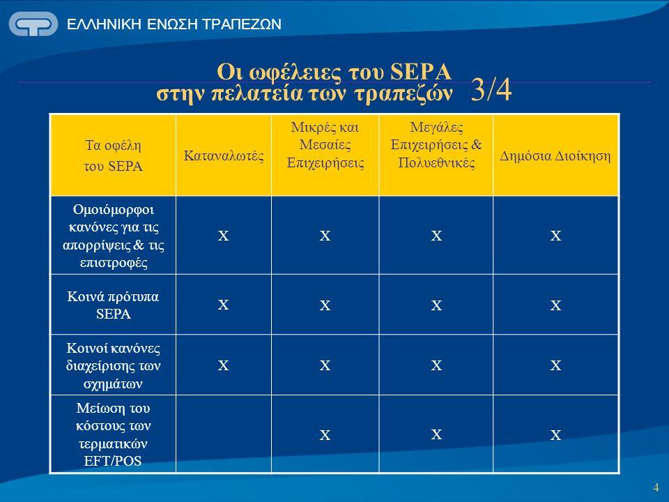 ΕΛΛΗΝΙΚΗ ΕΝΩΣΗ ΤΡΑΠΕΖΩΝ 4 Τα οφέλη του SEPA Καταναλωτές Μικρές και Μεσαίες Επιχειρήσεις Μεγάλες Επιχειρήσεις & Πολυεθνικές Δημόσια Διοίκηση Ομοιόμορφοι κανόνες για τις απορρίψεις & τις επιστροφές XXXX Κοινά πρότυπα SEPA XXXX Κοινοί κανόνες διαχείρισης των σχημάτων XXXX Μείωση του κόστους των τερματικών EFT/POS XX X Οι ωφέλειες του SEPA στην πελατεία των τραπεζών 3/4