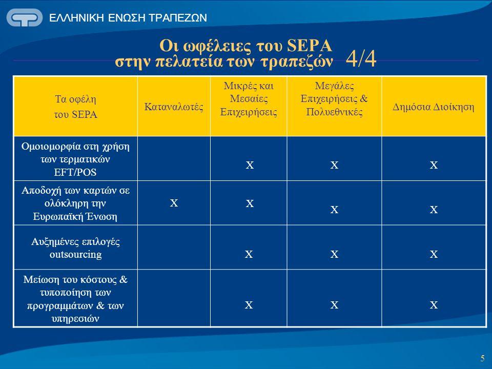 ΕΛΛΗΝΙΚΗ ΕΝΩΣΗ ΤΡΑΠΕΖΩΝ 5 Τα οφέλη του SEPA Καταναλωτές Μικρές και Μεσαίες Επιχειρήσεις Μεγάλες Επιχειρήσεις & Πολυεθνικές Δημόσια Διοίκηση Ομοιομορφία στη χρήση των τερματικών EFT/POS XXX Αποδοχή των καρτών σε ολόκληρη την Ευρωπαϊκή Ένωση X X XX Αυξημένες επιλογές outsourcingXXX Μείωση του κόστους & τυποποίηση των προγραμμάτων & των υπηρεσιών XXX Οι ωφέλειες του SEPA στην πελατεία των τραπεζών 4/4