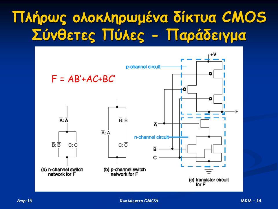 Απρ-15 MKM - 14Κυκλώματα CMOS Πλήρως ολοκληρωμένα δίκτυα CMOS Σύνθετες Πύλες - Παράδειγμα F = AB'+AC+BC'