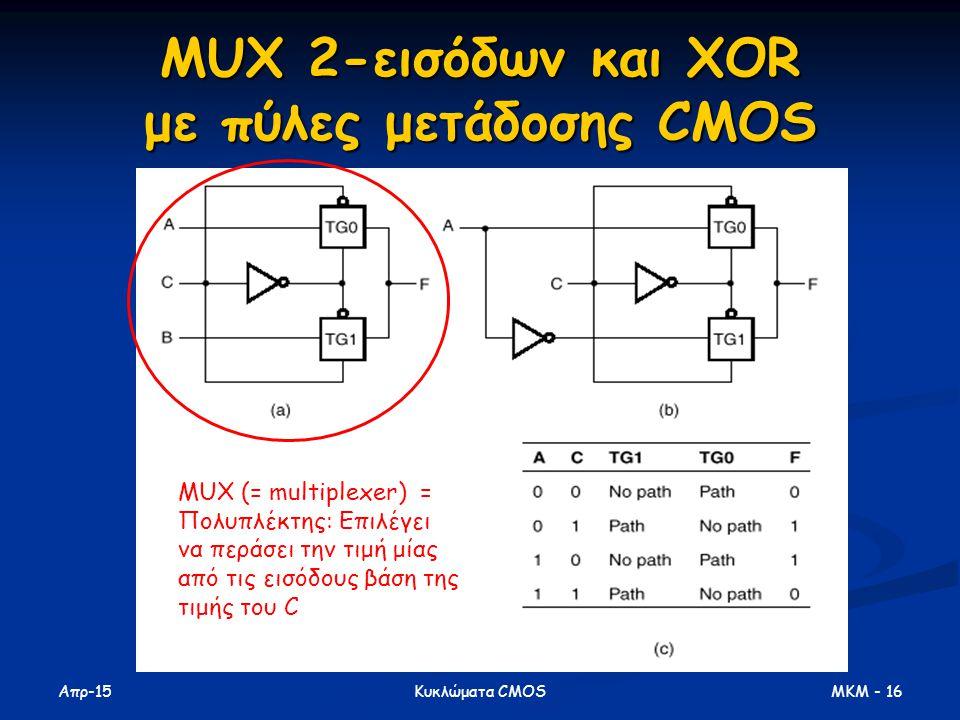 Απρ-15 MKM - 16Κυκλώματα CMOS MUX 2-εισόδων και XOR με πύλες μετάδοσης CMOS MUX (= multiplexer) = Πολυπλέκτης: Επιλέγει να περάσει την τιμή μίας από τις εισόδους βάση της τιμής του C