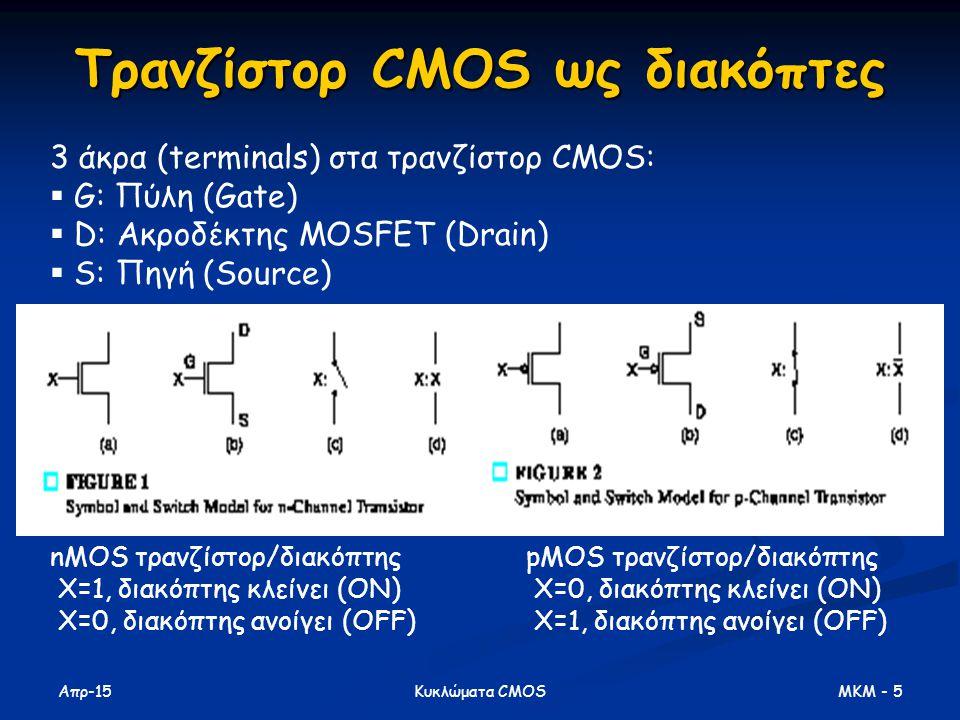 Απρ-15 MKM - 5Κυκλώματα CMOS Τρανζίστορ CMOS ως διακόπτες 3 άκρα (terminals) στα τρανζίστορ CMOS:  G: Πύλη (Gate)  D: Ακροδέκτης MOSFET (Drain)  S: Πηγή (Source) nMOS τρανζίστορ/διακόπτης X=1, διακόπτης κλείνει (ON) X=0, διακόπτης ανοίγει (OFF) pMOS τρανζίστορ/διακόπτης X=0, διακόπτης κλείνει (ON) X=1, διακόπτης ανοίγει (OFF)