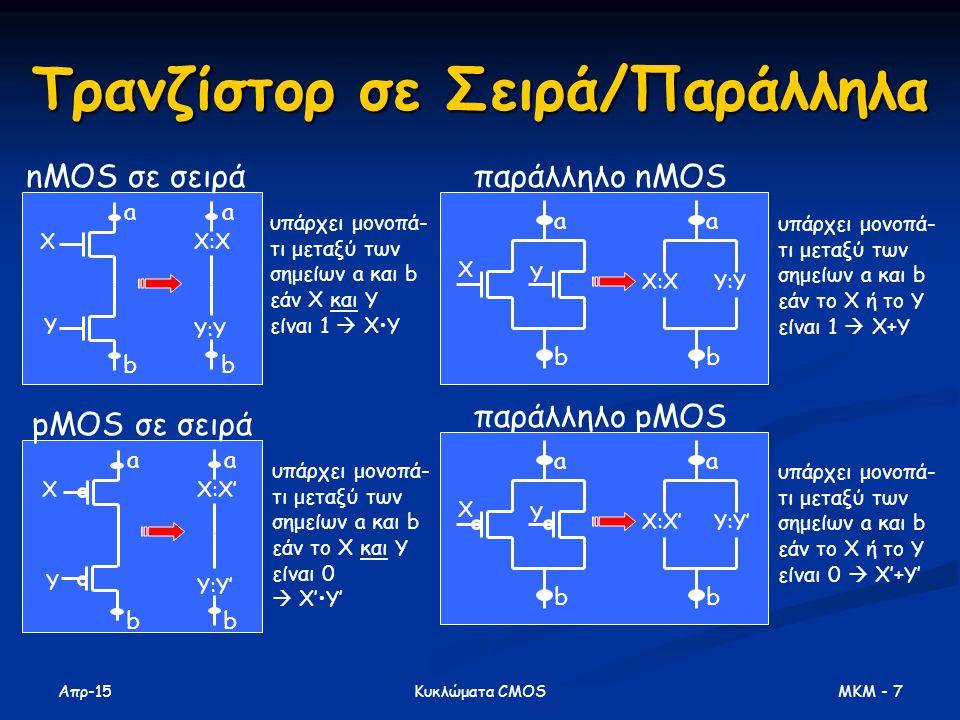 Απρ-15 MKM - 7Κυκλώματα CMOS Τρανζίστορ σε Σειρά/Παράλληλα παράλληλο nMOSnMOS σε σειρά X Y a b X:X Y:Y a b pMOS σε σειρά X Y a b X:X' Y:Y' a b υπάρχει μονοπά- τι μεταξύ των σημείων a και b εάν Χ και Y είναι 1  XY υπάρχει μονοπά- τι μεταξύ των σημείων a και b εάν το Χ και Y είναι 0  X'Y' υπάρχει μονοπά- τι μεταξύ των σημείων a και b εάν το X ή το Y είναι 1  X+Y X Y b a X:XY:Y b a παράλληλο pMOS X Y b a X:X'Y:Y' b a υπάρχει μονοπά- τι μεταξύ των σημείων a και b εάν το X ή το Y είναι 0  X'+Y'