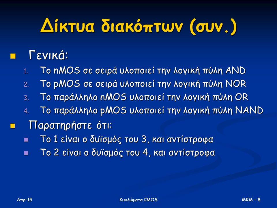 Απρ-15 MKM - 8Κυκλώματα CMOS Δίκτυα διακόπτων (συν.) Γενικά: Γενικά: 1. Το nMOS σε σειρά υλοποιεί την λογική πύλη AND 2. Το pMOS σε σειρά υλοποιεί την
