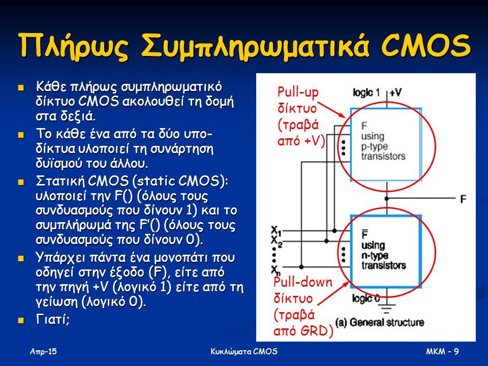 Απρ-15 MKM - 9Κυκλώματα CMOS Πλήρως Συμπληρωματικά CMOS Κάθε πλήρως συμπληρωματικό δίκτυο CMOS ακολουθεί τη δομή στα δεξιά. Κάθε πλήρως συμπληρωματικό