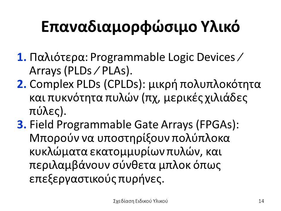 Επαναδιαμορφώσιμο Υλικό 1. Παλιότερα: Programmable Logic Devices ⁄ Arrays (PLDs ⁄ PLAs). 2. Complex PLDs (CPLDs): μικρή πολυπλοκότητα και πυκνότητα πυ