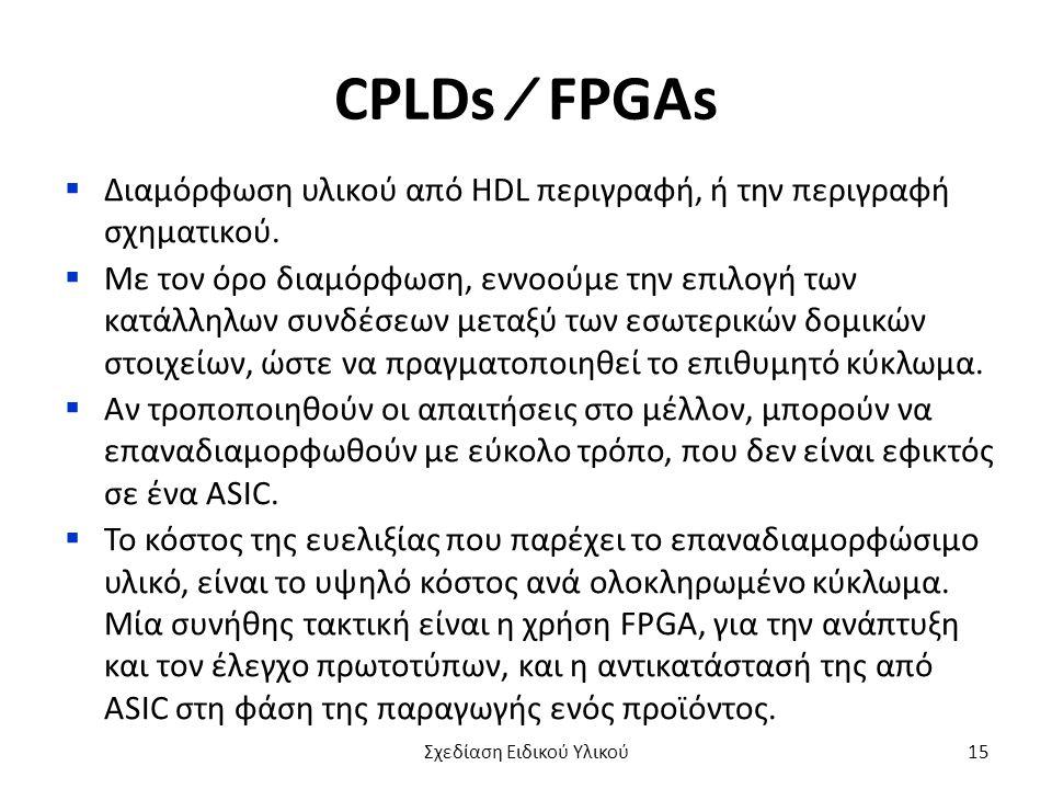 CPLDs ⁄ FPGAs  Διαμόρφωση υλικού από HDL περιγραφή, ή την περιγραφή σχηματικού.  Με τον όρο διαμόρφωση, εννοούμε την επιλογή των κατάλληλων συνδέσεω