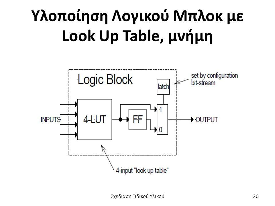 Υλοποίηση Λογικού Μπλοκ με Look Up Table, μνήμη Σχεδίαση Ειδικού Υλικού20