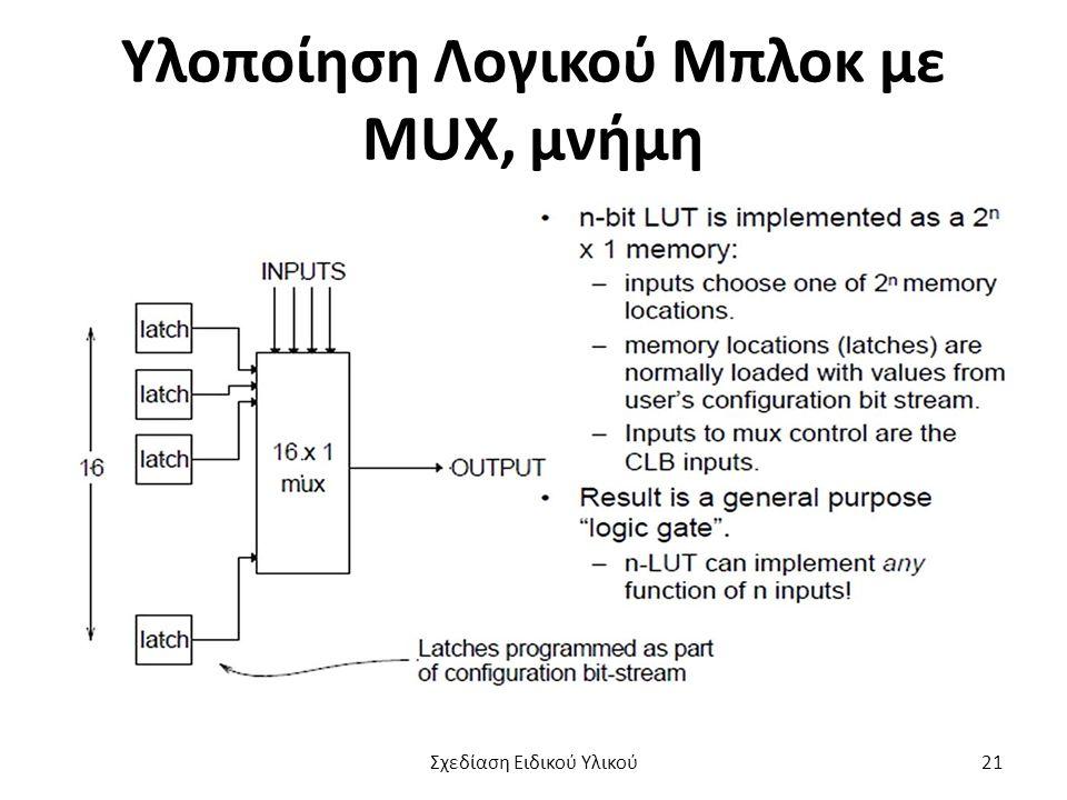 Υλοποίηση Λογικού Μπλοκ με MUX, μνήμη Σχεδίαση Ειδικού Υλικού21