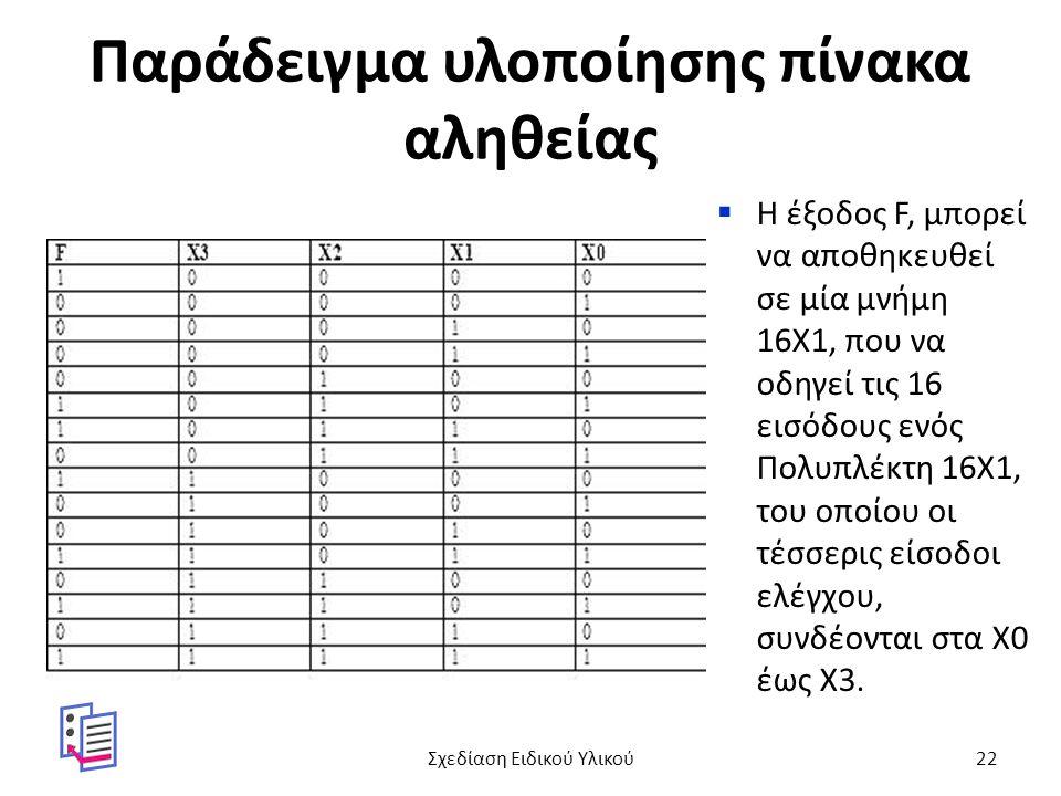 Παράδειγμα υλοποίησης πίνακα αληθείας  Η έξοδος F, μπορεί να αποθηκευθεί σε μία μνήμη 16Χ1, που να οδηγεί τις 16 εισόδους ενός Πολυπλέκτη 16Χ1, του ο