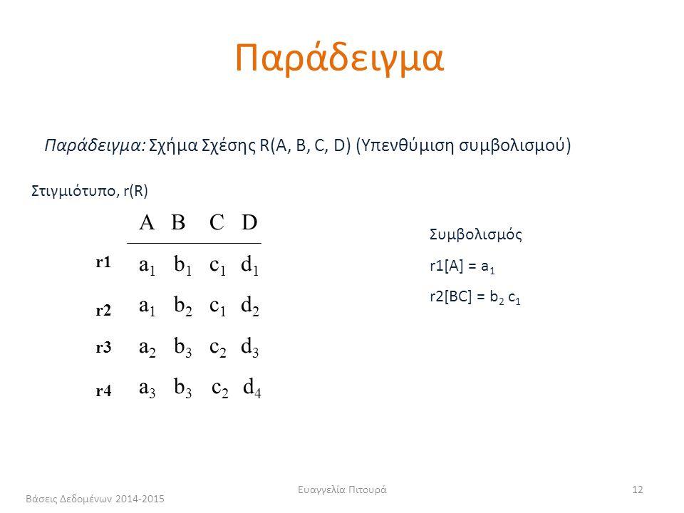 Ευαγγελία Πιτουρά12 Παράδειγμα: Σχήμα Σχέσης R(A, B, C, D) (Υπενθύμιση συμβολισμού) Α Β C D a 1 b 1 c 1 d 1 a 1 b 2 c 1 d 2 a 2 b 3 c 2 d 3 a 3 b 3 c 2 d 4 Στιγμιότυπο, r(R) r1 r2 r3 r4 Συμβολισμός r1[A] = a 1 r2[BC] = b 2 c 1 Παράδειγμα Βάσεις Δεδομένων 2014-2015