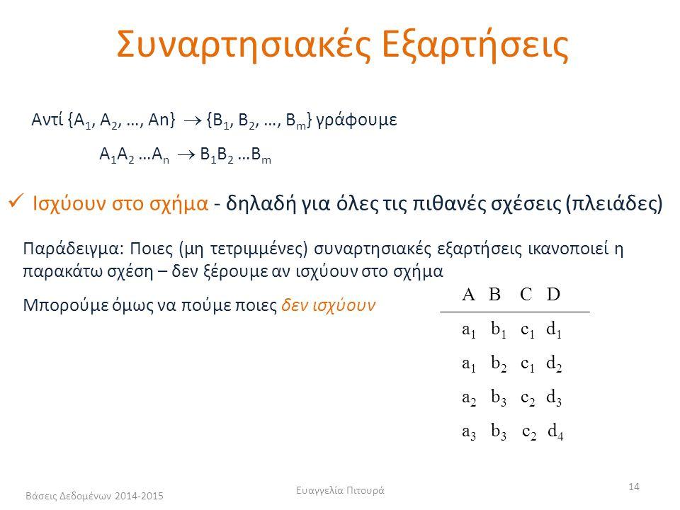 Ευαγγελία Πιτουρά 14 Παράδειγμα: Ποιες (μη τετριμμένες) συναρτησιακές εξαρτήσεις ικανοποιεί η παρακάτω σχέση – δεν ξέρουμε αν ισχύουν στο σχήμα Μπορούμε όμως να πούμε ποιες δεν ισχύουν Α Β C D a 1 b 1 c 1 d 1 a 1 b 2 c 1 d 2 a 2 b 3 c 2 d 3 a 3 b 3 c 2 d 4 Αντί {Α 1, Α 2, …, Αn}  {Β 1, Β 2, …, Β m } γράφουμε Α 1 Α 2 …Α n  Β 1 Β 2 …Β m Συναρτησιακές Εξαρτήσεις Ισχύουν στο σχήμα - δηλαδή για όλες τις πιθανές σχέσεις (πλειάδες) Βάσεις Δεδομένων 2014-2015