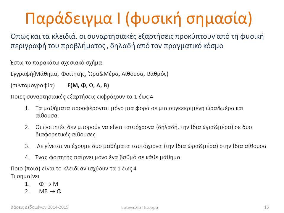 Ευαγγελία Πιτουρά 16 Έστω το παρακάτω σχεσιακό σχήμα: Εγγραφή(Μάθημα, Φοιτητής, Ώρα&Μέρα, Αίθουσα, Βαθμός) (συντομογραφία) Ε(Μ, Φ, Ω, Α, Β) Ποιες συναρτησιακές εξαρτήσεις εκφράζουν τα 1 έως 4 1.Τα μαθήματα προσφέρονται μόνο μια φορά σε μια συγκεκριμένη ώρα&μέρα και αίθουσα.