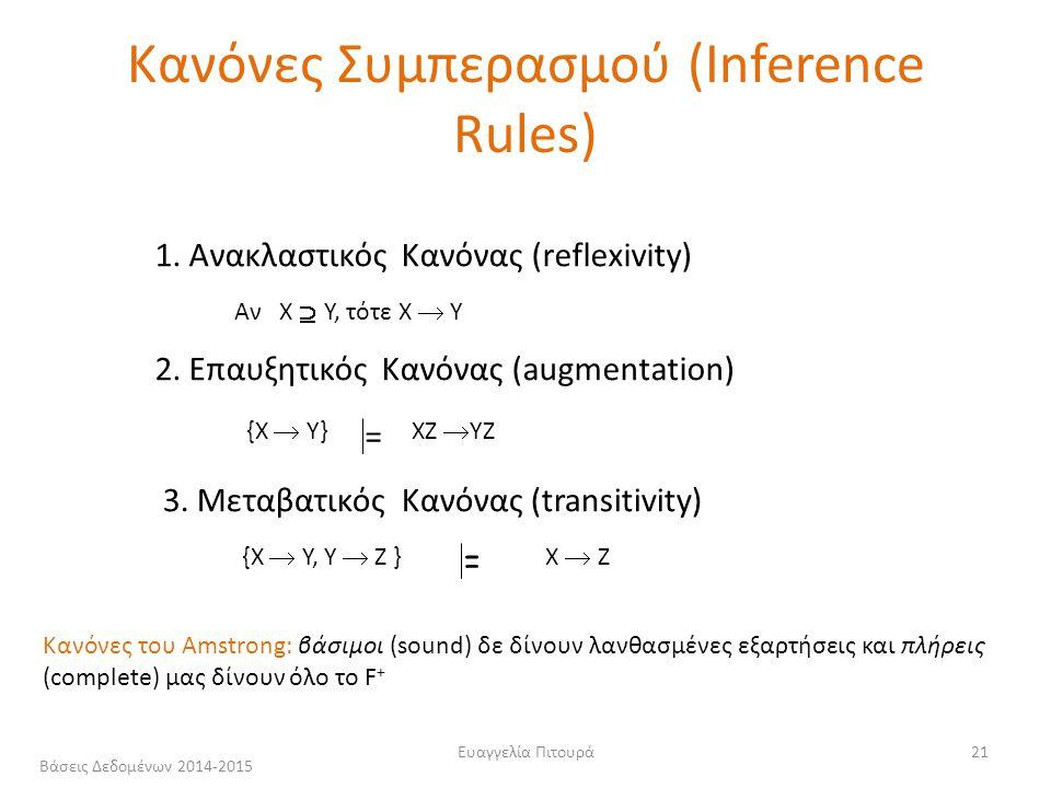 Ευαγγελία Πιτουρά21 1. Ανακλαστικός Κανόνας (reflexivity) Αν Χ  Υ, τότε X  Y 3.