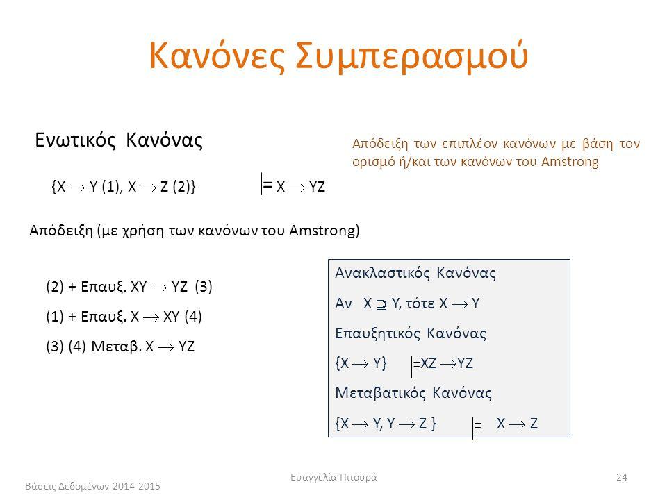 Ευαγγελία Πιτουρά24 Ενωτικός Κανόνας Απόδειξη (με χρήση των κανόνων του Amstrong) {X  Y (1), Χ  Z (2)} Χ  YZ = (2) + Επαυξ.
