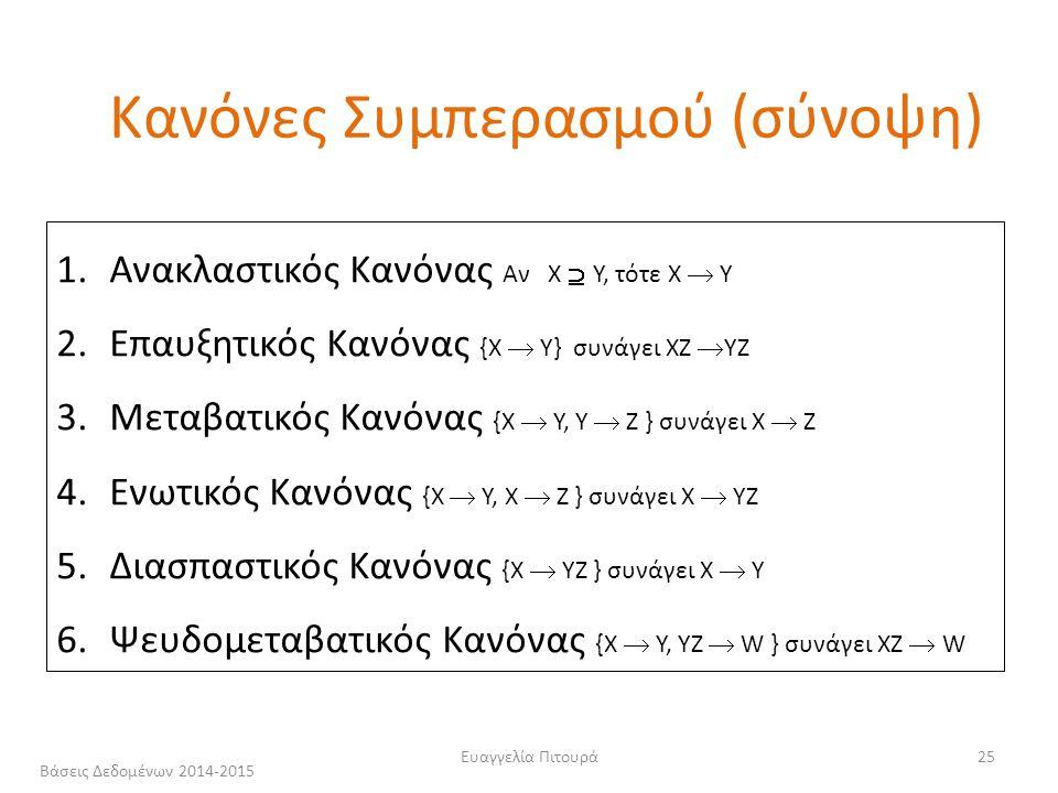 Ευαγγελία Πιτουρά25 1.Ανακλαστικός Κανόνας Αν Χ  Υ, τότε X  Y 2.Επαυξητικός Κανόνας {X  Y} συνάγει ΧΖ  YZ 3.