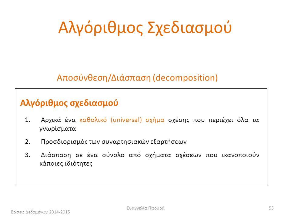 Ευαγγελία Πιτουρά53 Αλγόριθμος σχεδιασμού 1.