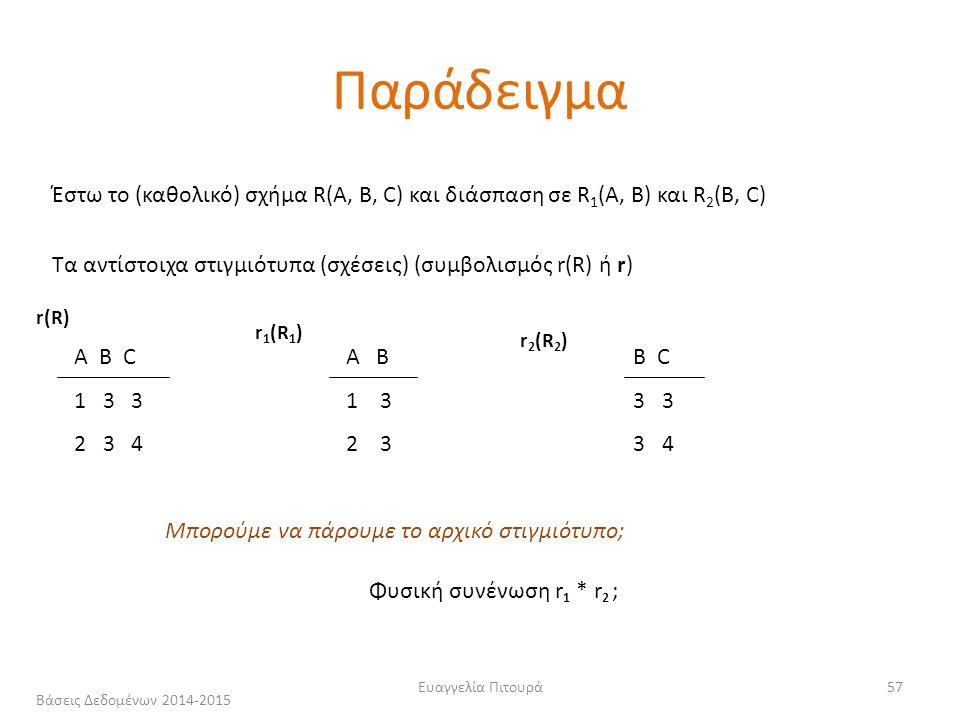 Ευαγγελία Πιτουρά57 Α B C 1 3 3 2 3 4 r(R) A B 1 3 2 3 r 1 (R 1 ) B C 3 3 4 Έστω το (καθολικό) σχήμα R(A, B, C) και διάσπαση σε R 1 (A, B) και R 2 (B, C) Tα αντίστοιχα στιγμιότυπα (σχέσεις) (συμβολισμός r(R) ή r) r 2 (R 2 ) Μπορούμε να πάρουμε το αρχικό στιγμιότυπο; Φυσική συνένωση r 1 * r 2 ; Παράδειγμα Βάσεις Δεδομένων 2014-2015