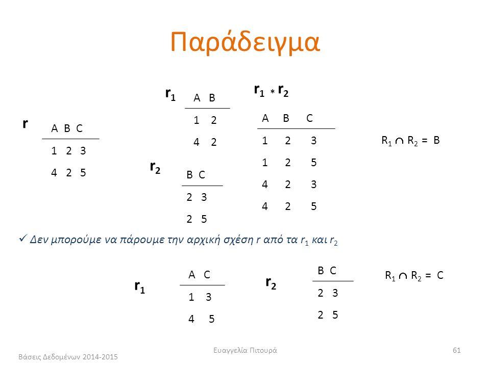 Ευαγγελία Πιτουρά61 Α B C 1 2 3 4 2 5 r A B 1 2 4 2 r1r1 r2r2 B C 2 3 2 5 r 1 * r 2 A B C 1 2 3 1 2 5 4 2 3 4 2 5 Δεν μπορούμε να πάρουμε την αρχική σχέση r από τα r 1 και r 2 R 1  R 2 = Β A C 1 3 4 5 B C 2 3 2 5 r1r1 r2r2 R 1  R 2 = C Παράδειγμα Βάσεις Δεδομένων 2014-2015