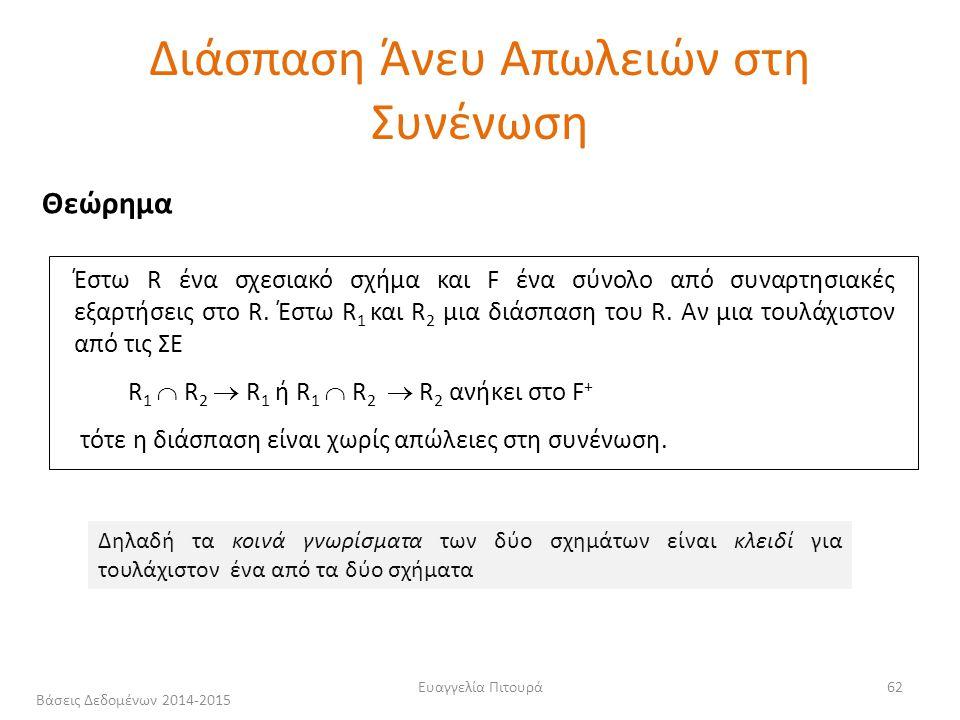 Ευαγγελία Πιτουρά62 Έστω R ένα σχεσιακό σχήμα και F ένα σύνολο από συναρτησιακές εξαρτήσεις στο R.