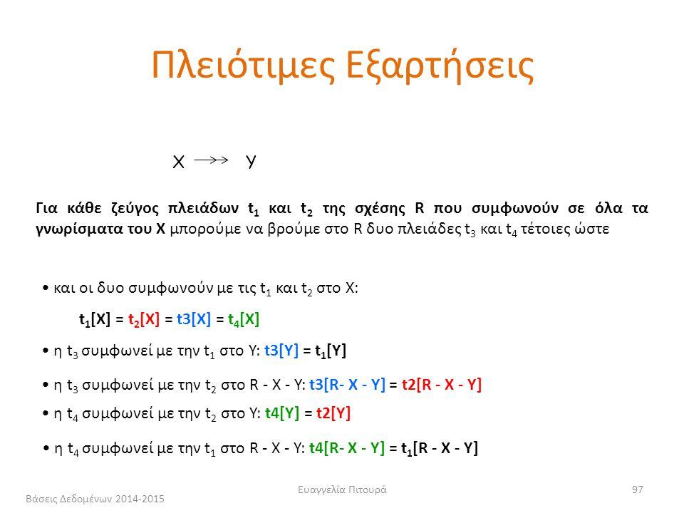 Ευαγγελία Πιτουρά97 Για κάθε ζεύγος πλειάδων t 1 και t 2 της σχέσης R που συμφωνούν σε όλα τα γνωρίσματα του X μπορούμε να βρούμε στο R δυο πλειάδες t 3 και t 4 τέτοιες ώστε και οι δυo συμφωνούν με τις t 1 και t 2 στο X: t 1 [X] = t 2 [X] = t3[X] = t 4 [X] η t 3 συμφωνεί με την t 1 στο Υ: t3[Y] = t 1 [Y] η t 3 συμφωνεί με την t 2 στο R - X - Y: t3[R- X - Y] = t2[R - X - Y] η t 4 συμφωνεί με την t 1 στο R - X - Y: t4[R- X - Y] = t 1 [R - X - Y] η t 4 συμφωνεί με την t 2 στο Υ: t4[Y] = t2[Y] X Y Πλειότιμες Εξαρτήσεις Βάσεις Δεδομένων 2014-2015