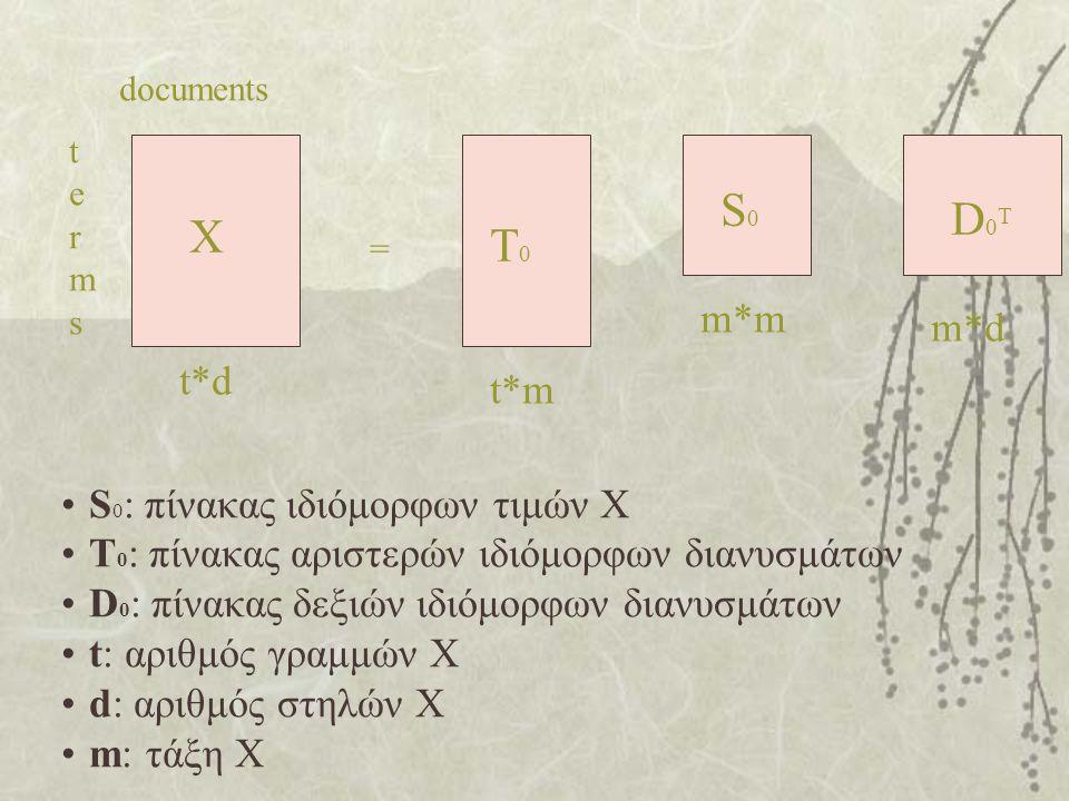 X = T0T0 S0S0 D0ΤD0Τ t*d t*m m*m m*d termsterms documents S 0 : πίνακας ιδιόμορφων τιμών Χ Τ 0 : πίνακας αριστερών ιδιόμορφων διανυσμάτων D 0 : πίνακας δεξιών ιδιόμορφων διανυσμάτων t: αριθμός γραμμών Χ d: αριθμός στηλών Χ m: τάξη Χ