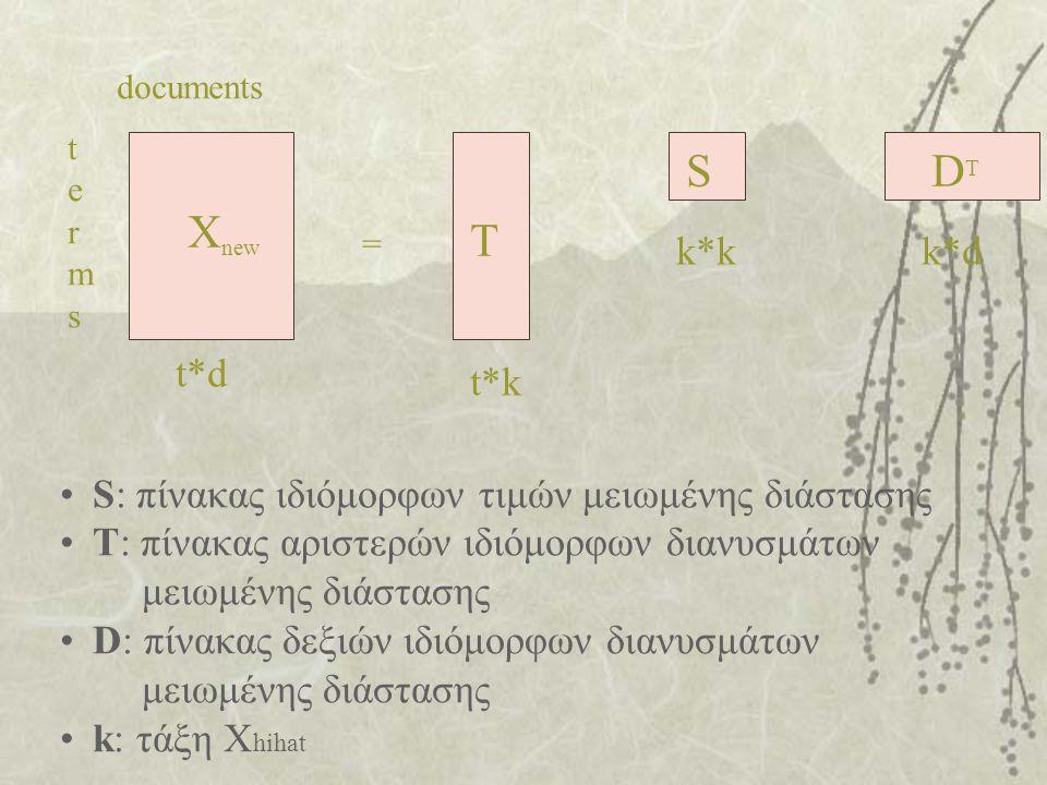 X new = T SDΤDΤ t*d t*k k*kk*d termsterms documents S: πίνακας ιδιόμορφων τιμών μειωμένης διάστασης Τ: πίνακας αριστερών ιδιόμορφων διανυσμάτων μειωμένης διάστασης D: πίνακας δεξιών ιδιόμορφων διανυσμάτων μειωμένης διάστασης k: τάξη X hihat