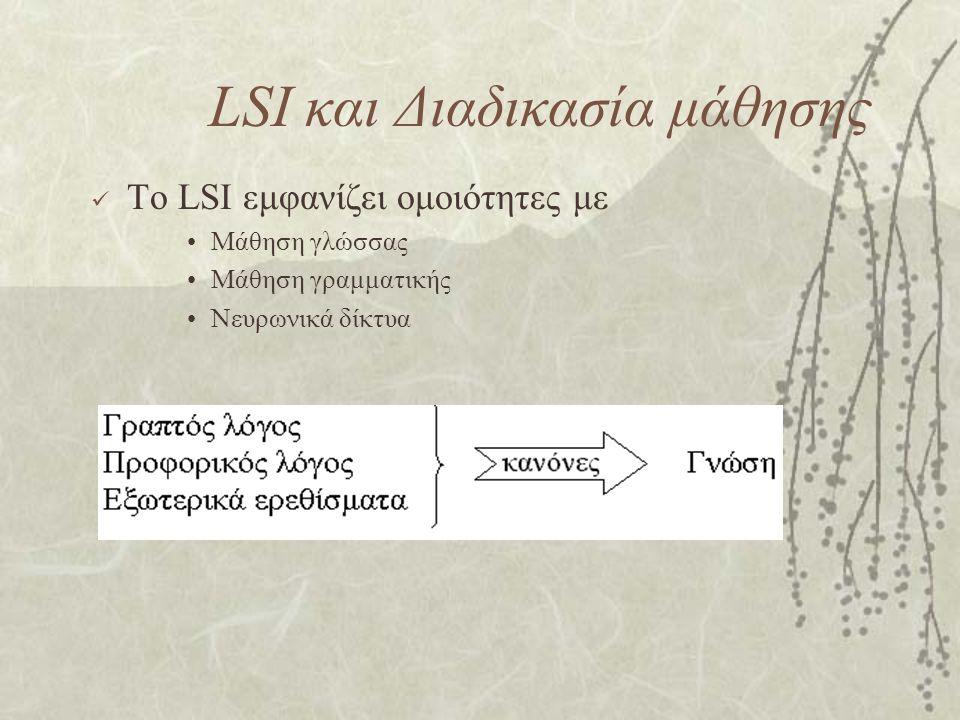 LSI και Διαδικασία μάθησης Το LSI εμφανίζει ομοιότητες με Μάθηση γλώσσας Μάθηση γραμματικής Νευρωνικά δίκτυα