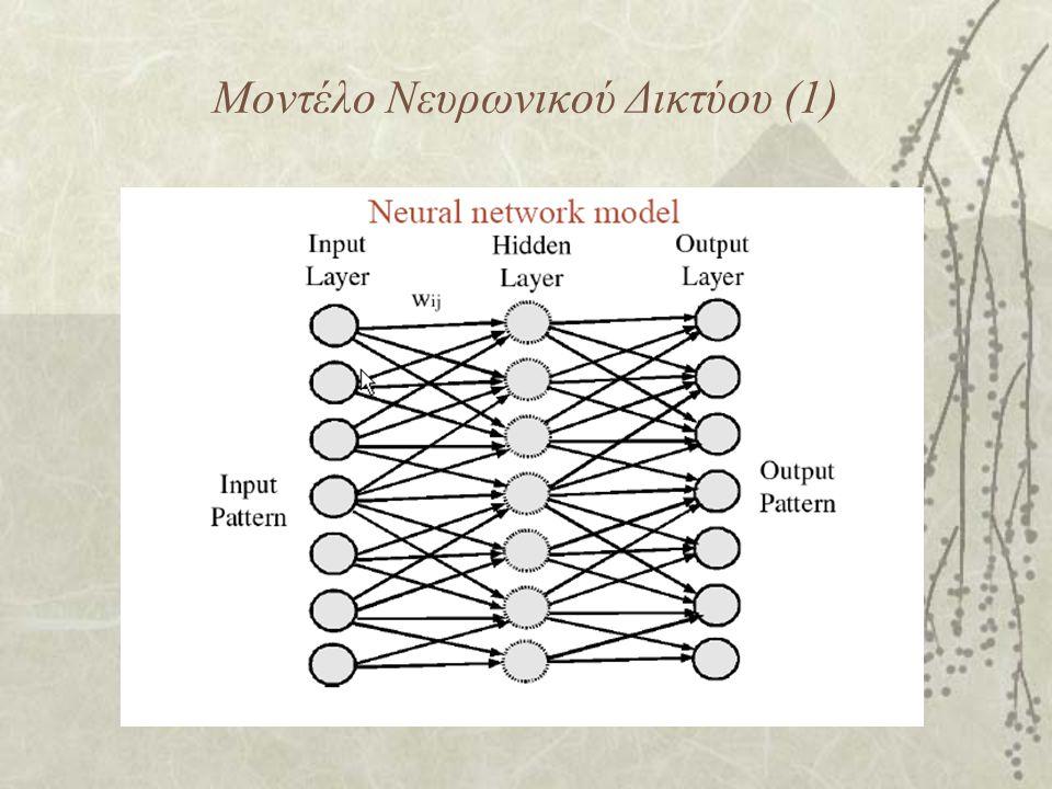 Μοντέλο Νευρωνικού Δικτύου (1)