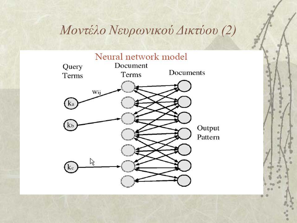 Μοντέλο Νευρωνικού Δικτύου (2)