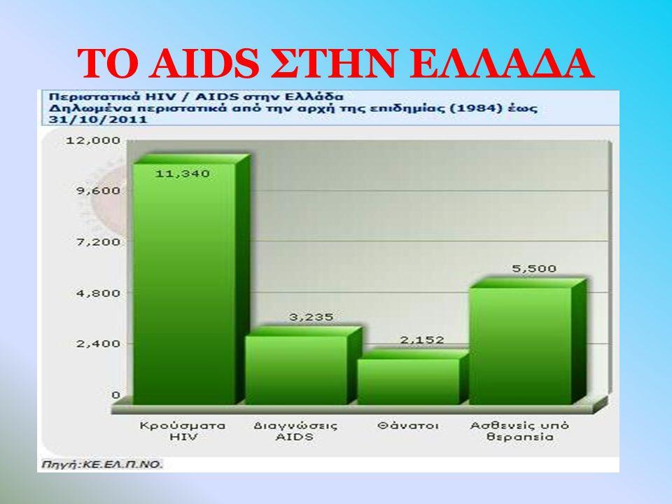 ΤΟ AIDS ΣΤΗΝ ΕΛΛΑΔΑ