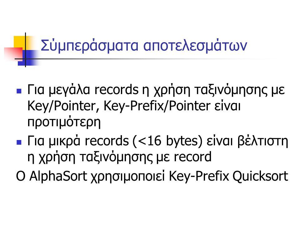 Σύμπεράσματα αποτελεσμάτων Για μεγάλα records η χρήση ταξινόμησης με Key/Pointer, Key-Prefix/Pointer είναι προτιμότερη Για μικρά records (<16 bytes) ε