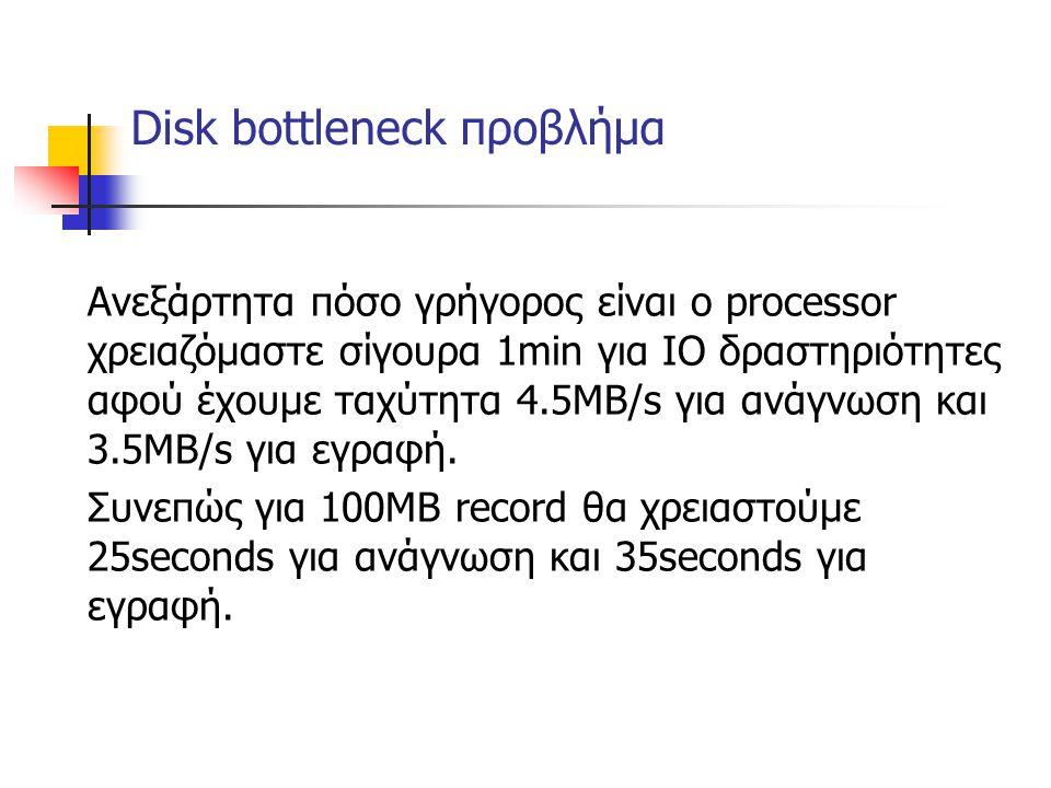 Disk bottleneck προβλήμα Ανεξάρτητα πόσο γρήγορος είναι ο processor χρειαζόμαστε σίγουρα 1min για ΙΟ δραστηριότητες αφού έχουμε ταχύτητα 4.5MB/s για ανάγνωση και 3.5MB/s για εγραφή.