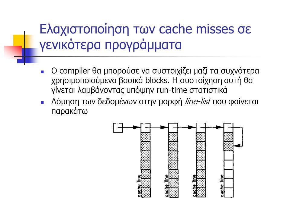 Ελαχιστοποίηση των cache misses σε γενικότερα προγράμματα Ο compiler θα μπορούσε να συστοιχίζει μαζί τα συχνότερα χρησιμοποιούμενα βασικά blocks. Η συ