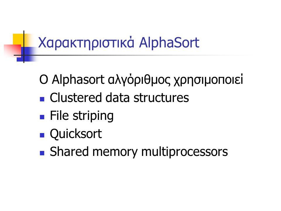 Benchmark (1) Είσοδος: αρχείο από 10 6 100-bytes records Πεδίο κλειδιού 10 bytes Είσοδος σε τυχαία σειρά Είσοδος δεν συμπιέζεται Έξοδος: ταξινομημένη η είσoδος με αύξουσα σειρά