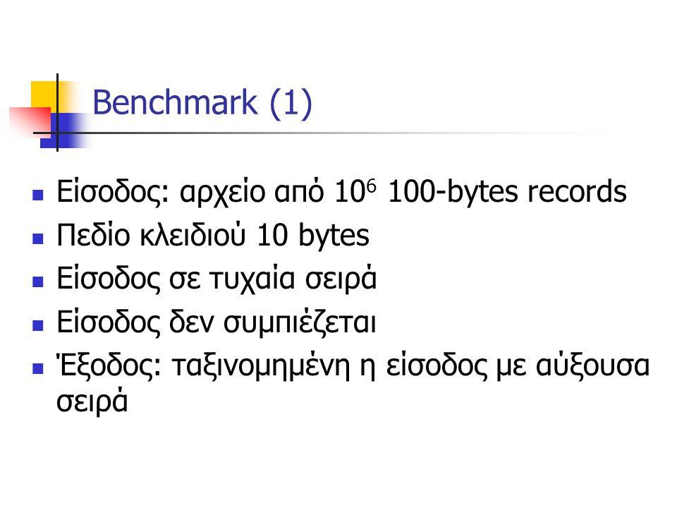 Benchmark (2) 1.Έναρξη προγράμματος 2.Άνοιγμα αρχείου εισόδου και δημιουργία αρχείου εξόδου 3.Διάβασμα αρχείου εισόδου 4.Ταξινόμηση αρχείου 5.Εργαφή αρχείου εξόδου 6.Κλείσιμο αρχείων 7.Τερματισμός προγράμματος